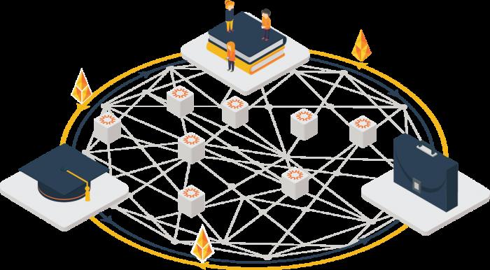 blockchain_academy